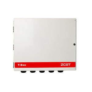 China Din-Rail meter box manufacturer/supplier